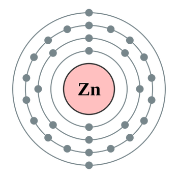 zinc diagram diagrams - zinc